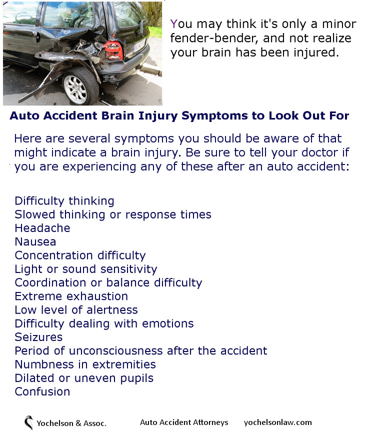 Brain injury from Auto Accident